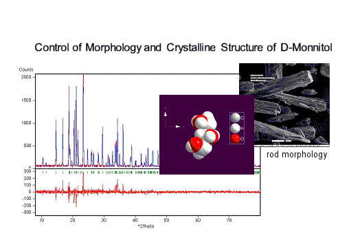 d-mannitol analysed using X-Ray powder diffraction and rietveld analysis